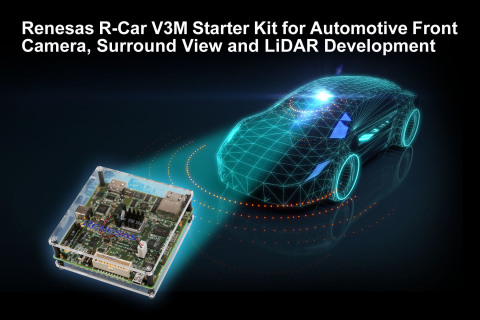 Renesas R-Car V3M Starter Kit for automotive front camera,  ring view and LiDAR  evolution (Grap ...