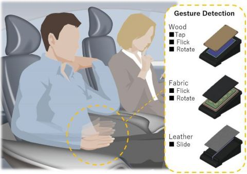 Alps Electric Capacitive Input Device (Graphic: Business Wire)