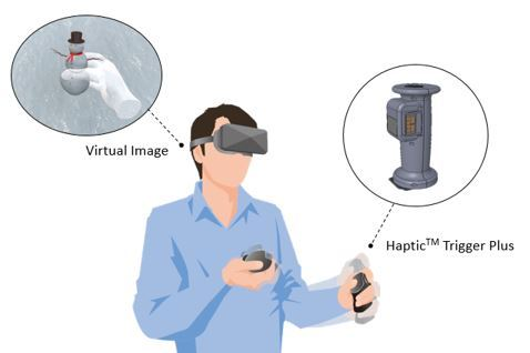 Alps Electric HAPTIC Trigger Plus (Graphic: Business Wire)