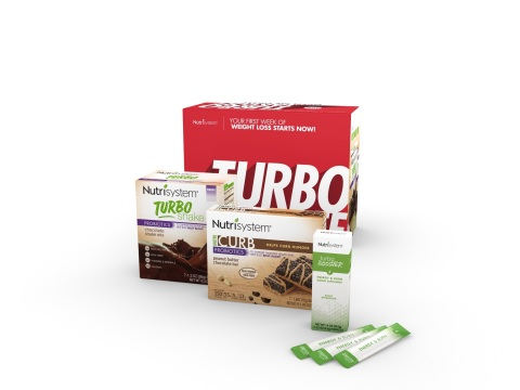 The Nutrisystem® Turbo13™ plan delivers weight loss of up to 13 pounds and 7 inches overall in the first month. The plan includes Turbo TakeOff, a one-week jumpstart. (Photo: Business Wire)