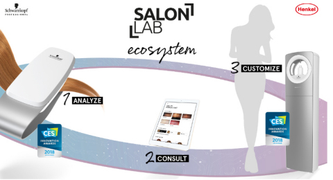Henkel Beauty  keeping announced the Schwarzkopf Professional SalonLab™ – a digital ecosystem for quanti ...
