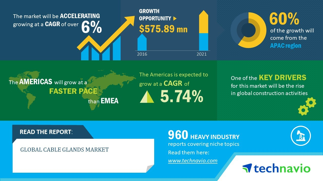 APAC to Dominate the Global Cable Glands Market | Technavio ...