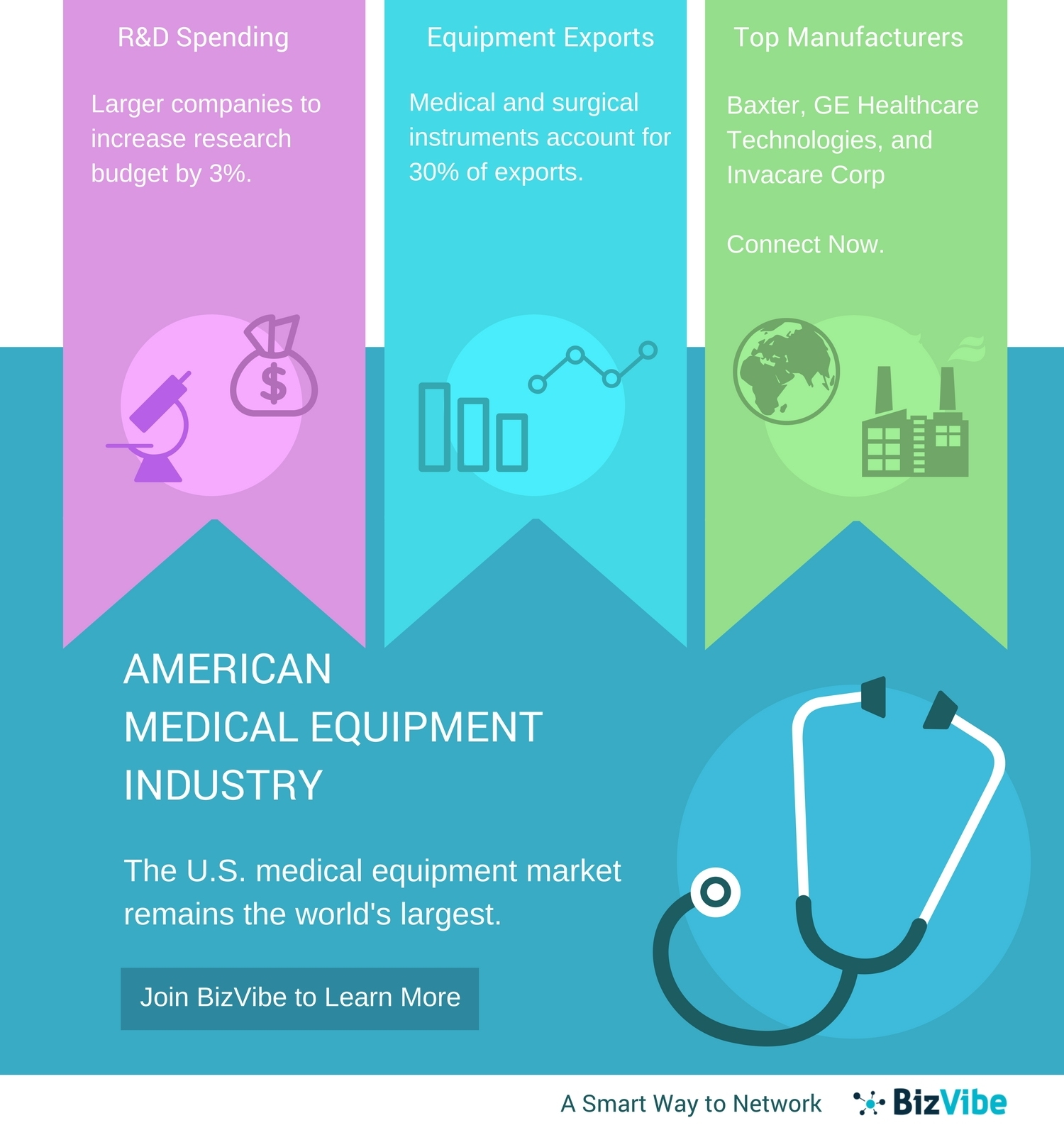 Health Care Quotes 100  Healthcare Technology Quotes   Defining The Roi For