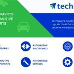 Top 3 Drivers of the Global Automotive Retractable Door Handle System Market  Technavio