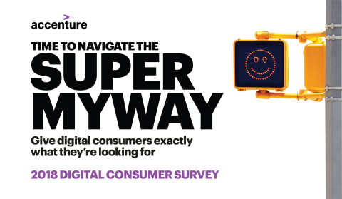 2018 Digital Consumer Survey Title Card (Graphic: Business Wire)