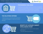 Category Market Intelligence Study for a Prominent Consumer Goods Manufacturer (Graphic: Business Wire)