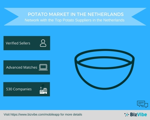 Potato Suppliers in the Netherlands - BizVibe Announces a New B2B Networking Platform for the Food a ...