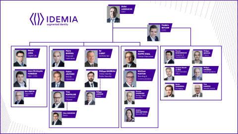 IDEMIA ORGA 20180108