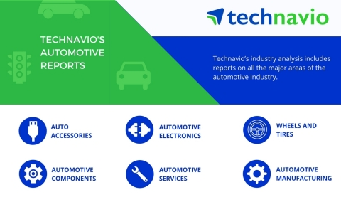 Technavio has published a new market research report on the global automotive augmented reality and virtual reality market 2017-2021 under their automotive library. (Graphic: Business Wire)