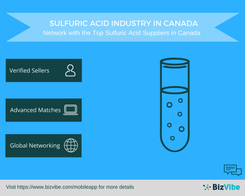 Sulfuric Acid Suppliers in Canada - BizVibe Announces a New B2B Networking Platform for the Sulfuric Acid Industry in Canada (Graphic: Business Wire)
