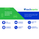 Key Findings of the Global E-bike Service Certification Market | Technavio