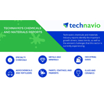Global Ethanolamines Market – Herbicides to Drive Demand Through 2021 | Technavio