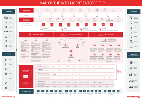 Map of the Intelligent Enterprise (Graphic: Business Wire)