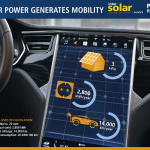 Intersolar and Power2Drive Europe 2018: Solar Power Generates Mobility