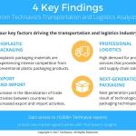 Global Rigid Plastic Packaging Market – Use of Bioplastics to Boost Growth | Technavio