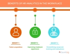 Eight Benefits of HR Analytics in the Workplace that Every Recruiter Needs to Know (Graphic: Business Wire)