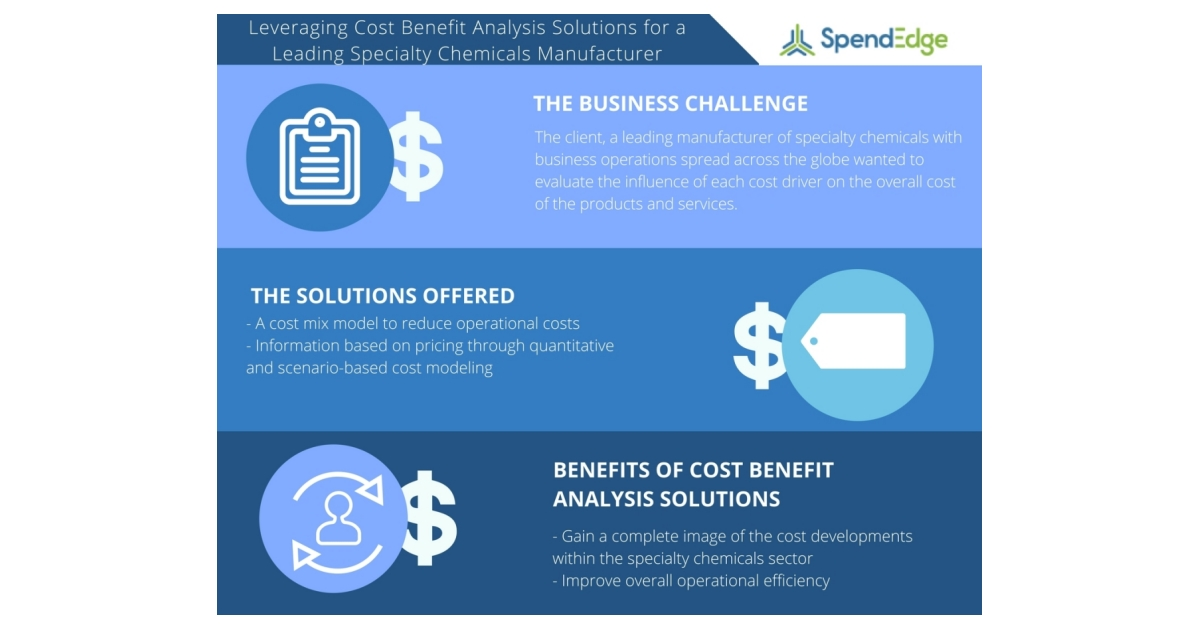 bekaert a cost analysis study Our proprietary model puts all the pieces of the affordable care act together so  employers can easily understand costs and explore the bottom-line impact.