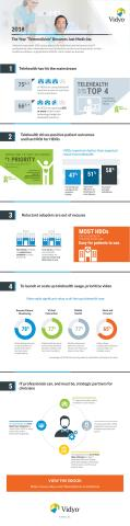 HC Trends Infographic (Graphic: Business Wire)