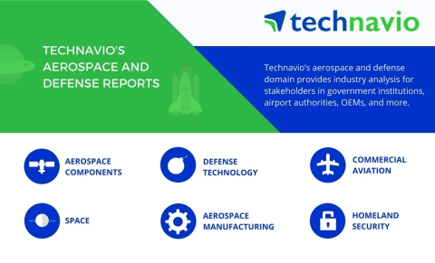 Technavio has published a new market research report on the global aircraft ground-handling system market 2018-2022 under their aerospace and defense library. (Graphic: Business Wire)
