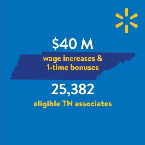Wage increases for eligible Walmart associates (Photo: Business Wire)
