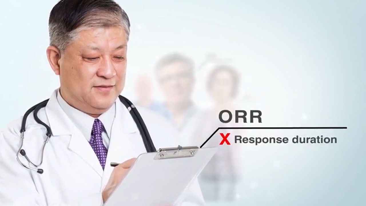 The rate of objective response lasting at least four months (ORR4) is the primary endpoint of the Phase 3 ALCANZA study.