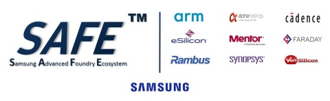 Initial partners in Samsung Foundry's new ecosystem program. (Graphic: Business Wire)