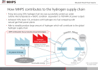 How MHPS contributes to the hydrogen supply chain (Graphic: Business Wire)
