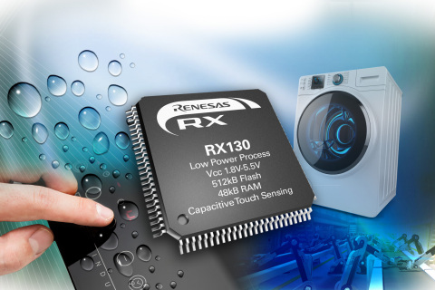 Renesas enables highly responsive touch-based home appliances and industrial automation (Graphic: Bu ...