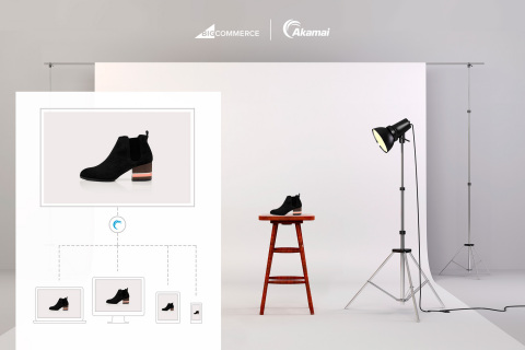 Through Akamai Image Manager, BigCommerce merchants can optimize online images for device type, image quality and download size. (Photo: Business Wire)