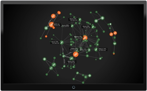 With ExtraHop Reveal(x) you can visualize all threat activity in context and easily see every affected node in the network. (Photo: Business Wire)