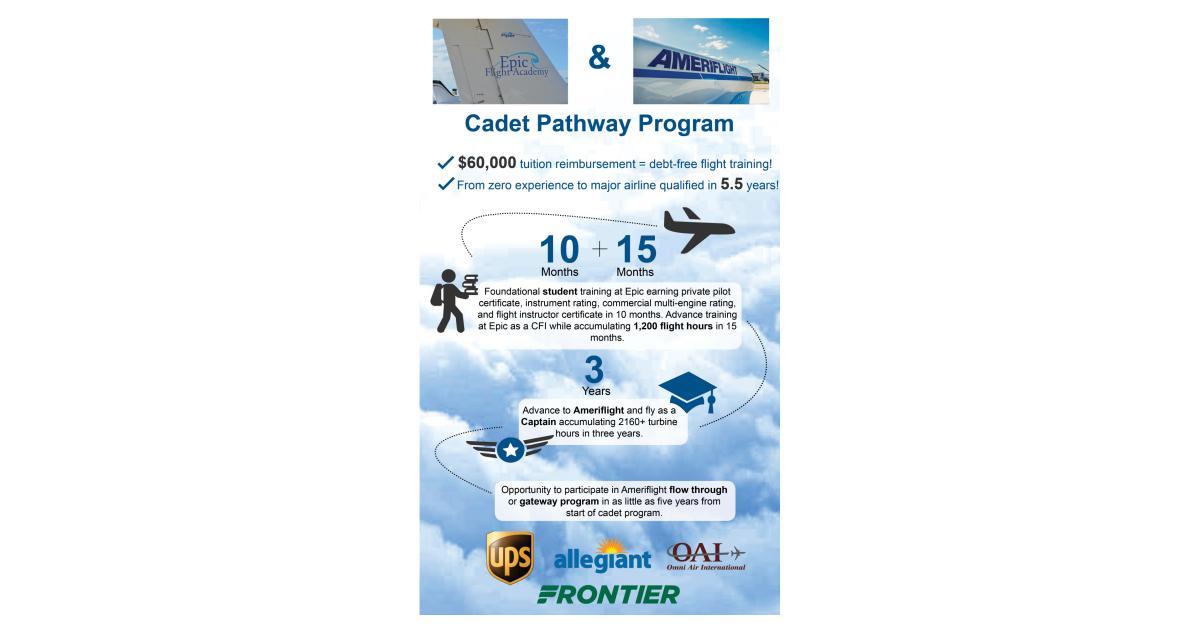 Ameriflight and Epic Flight Academy Sign Cadet Pathway Program