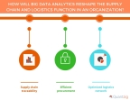 How will Big Data Analytics Reshape the Supply Chain and Logistics Function in an Organization (Graphic: Business Wire)