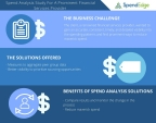 Spend Analysis Study for a Prominent Financial Services Provider (Graphic: Business Wire)