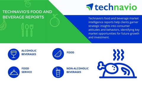 Technavio has published a new market research report on the global gin market 2018-2022 under their food and beverage library. (Graphic: Business Wire)