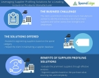 Leveraging Supplier Profiling Solutions Assists a Leading Industrial Products Manufacturer to Reduce Supply Related Concerns (Graphic: Business Wire)