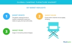 Technavio has published a new market research report on the global camping furniture market from 2018-2022. (Graphic: Business Wire)