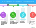 Technavio has published a new market research report on the global picocell and femtocell market from 2018-2022. (Graphic: Business Wire)