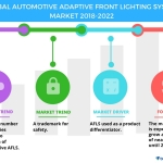 Global Automotive Adaptive Front Lighting System Market – Top 2 Trends by Technavio