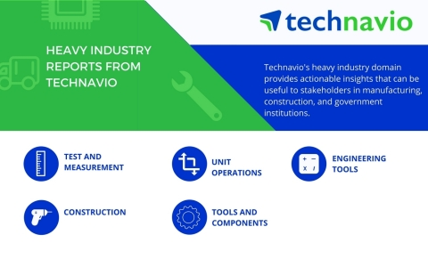 Technavio has published a new market research report on the global construction equipment market 2018-2022 under their heavy industry library. (Graphic: Business Wire)