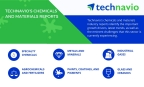 Technavio has published a new market research report on the global coating resins market 2018-2022 under their chemicals and materials library. (Graphic: Business Wire)