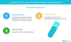 Technavio has published a new market research report on the global nitrile butadiene rubber market from 2018-2022. (Graphic: Business Wire)