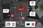 Live subtitling in the cloud (Photo: Business Wire)