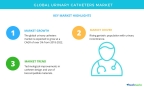 Technavio has published a new market research report on the global urinary catheters market from 2018-2022. (Graphic: Business Wire)