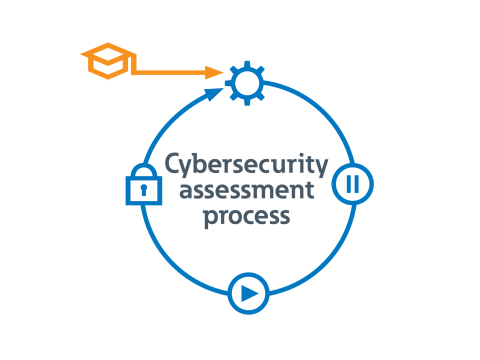 Eaton establishes cybersecurity collaboration with UL, expands commitment to advancing smarter technologies and processes that enable trusted environments in a hyperconnected world. Image courtesy of Eaton.