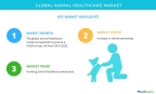Technavio has published a new market research report on the global animal healthcare market from 2018-2022. (Graphic: Business Wire)