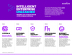Rapidly Advancing Technology Is Fueling Intelligent Enterprises but Requires a Fundamental Shift in Leadership, According to Accenture Technology Vision 2018 - on DefenceBriefing.net
