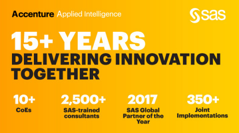 Accenture and SAS have collaborated for over 15 years and completed more than 350 client projects together (Graphic: Business Wire)