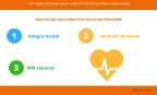Top Five Healthcare Data Analytics Solution Providers in the World. (Graphic: Business Wire)