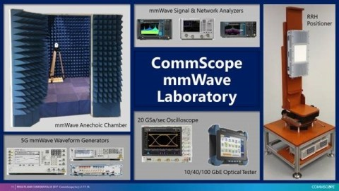 CommScope has a sophisticated testing facility in Dallas, Texas for the development of 5G related millimeter antenna technology. (Photo: Business Wire)
