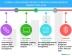 Top Emerging Trends in the Global Cloud-Based Project Portfolio Management Market | Technavio - on DefenceBriefing.net